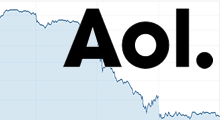aol-share-price-plummet-s