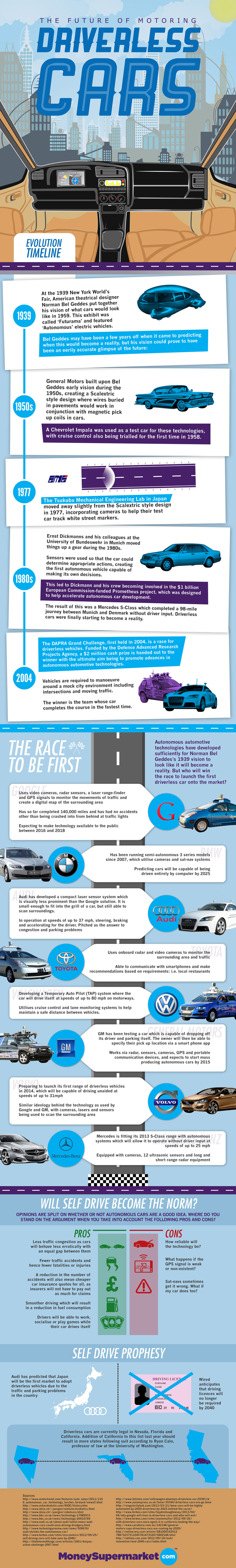 Driverless car infographic