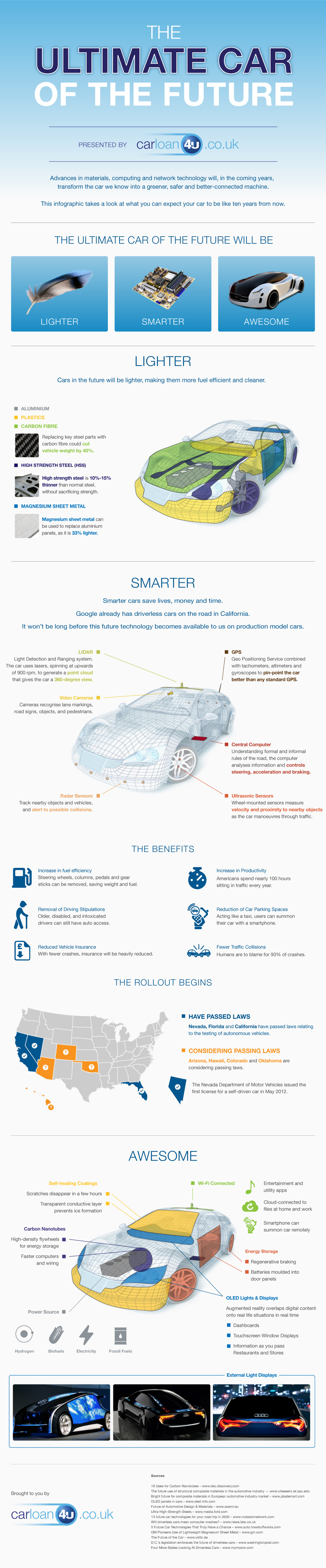 Ultimate car of the future infographic