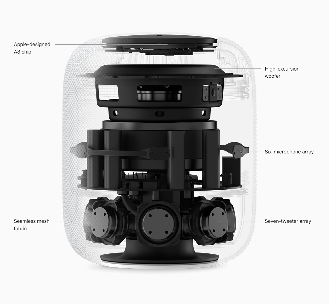 Apple HomePod internals